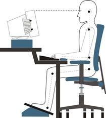 An�lise Ergon�mica do Trabalho (AET) e Capacita��o de COERGO